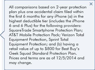 Iphone Warranty Squaretrade